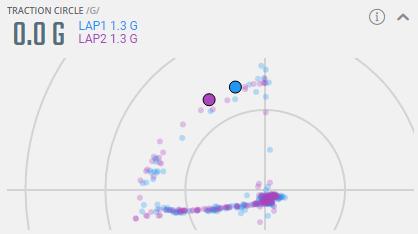 Traction-circle-VRS.png