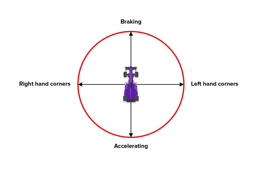 traction-circle-copy-1.jpg